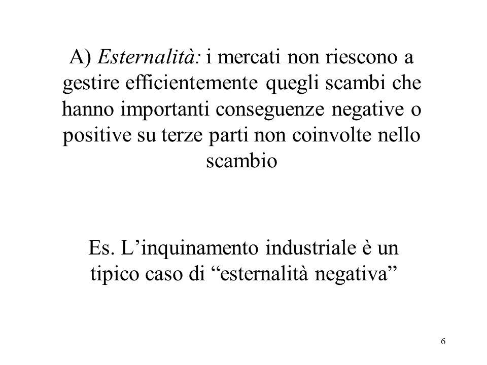 A) Esternalità: i mercati non riescono a gestire efficientemente quegli scambi che hanno importanti conseguenze negative o positive su terze parti non coinvolte nello scambio