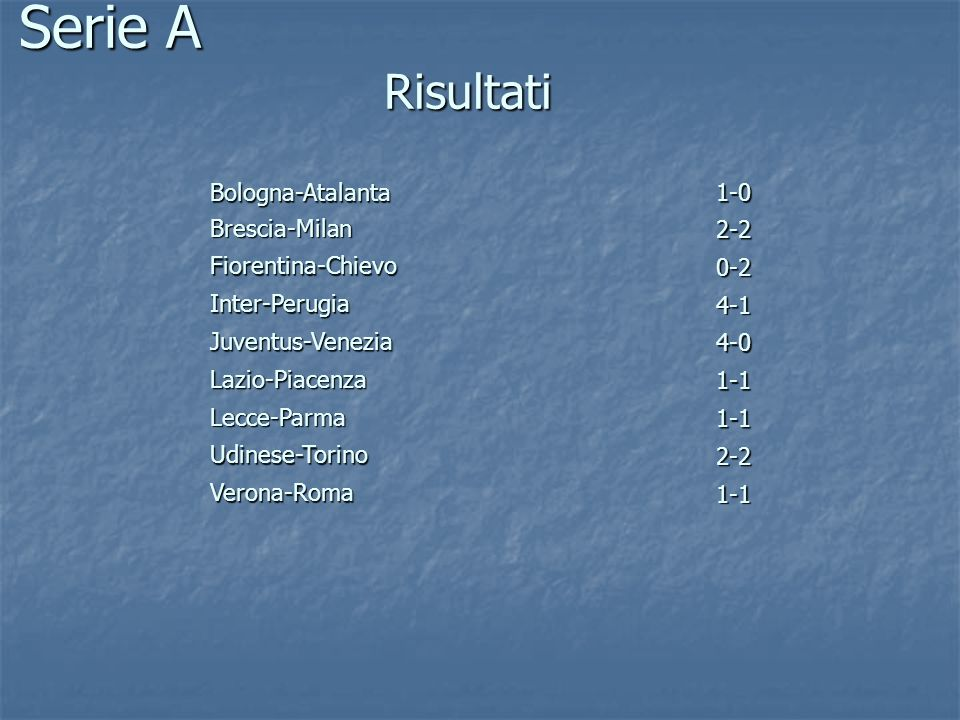 Serie A Risultati Bologna-Atalanta 1-0 Brescia-Milan 2-2
