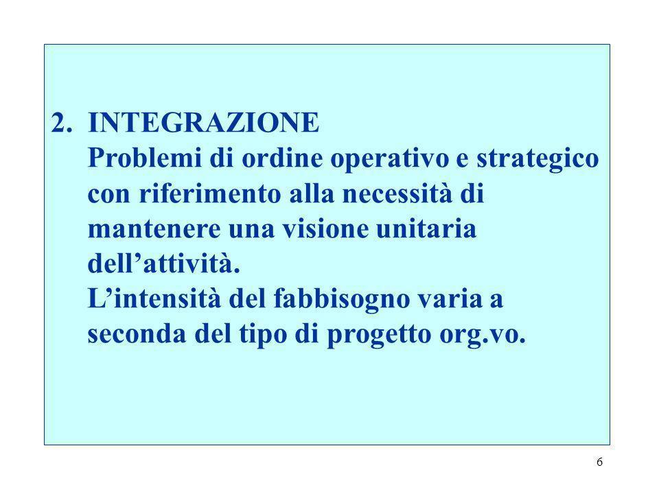 2. INTEGRAZIONE Problemi di ordine operativo e strategico. con riferimento alla necessità di. mantenere una visione unitaria.
