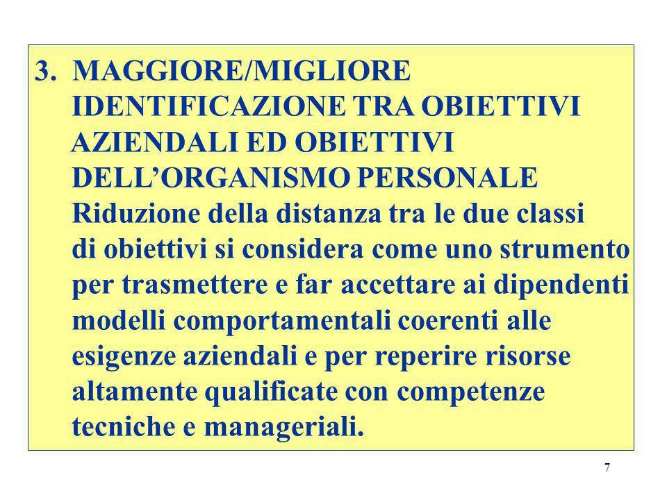 3. MAGGIORE/MIGLIORE IDENTIFICAZIONE TRA OBIETTIVI. AZIENDALI ED OBIETTIVI. DELL'ORGANISMO PERSONALE.