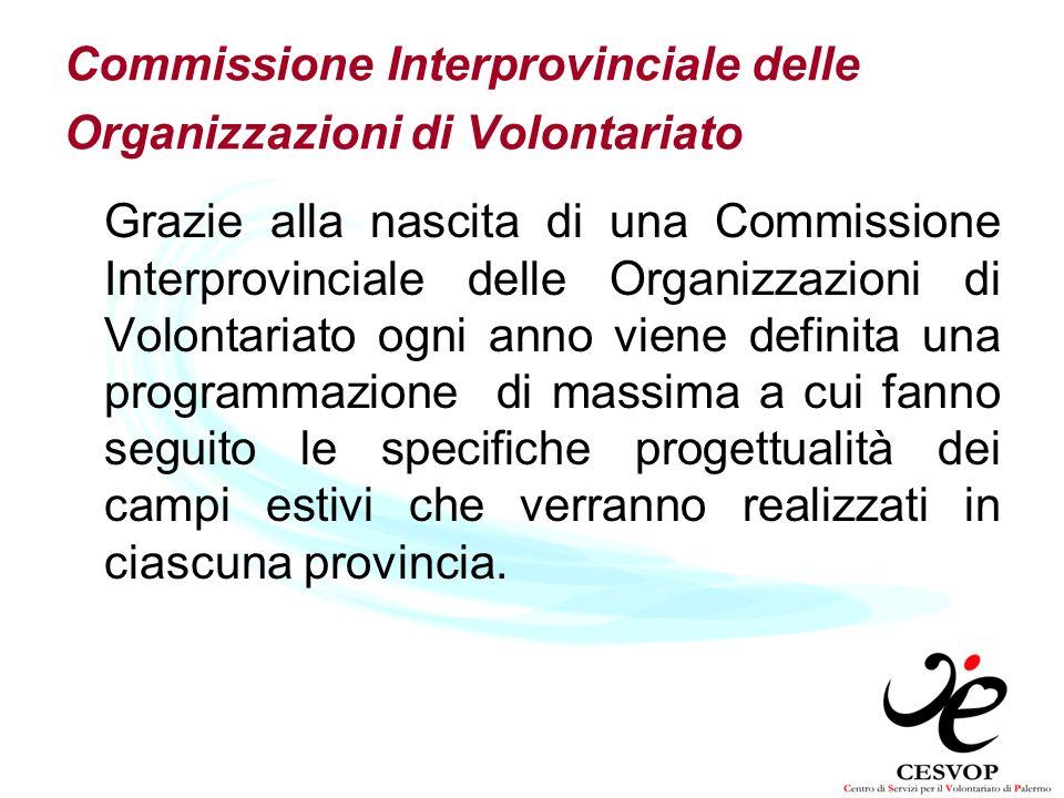 Commissione Interprovinciale delle Organizzazioni di Volontariato