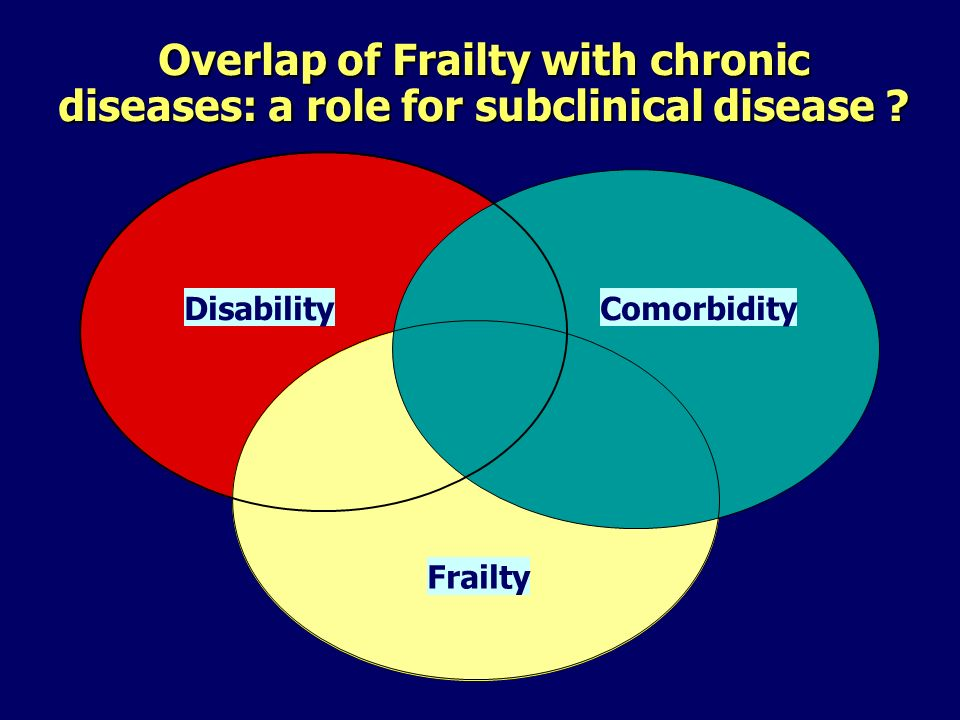 Overlap of Frailty with chronic diseases: a role for subclinical disease