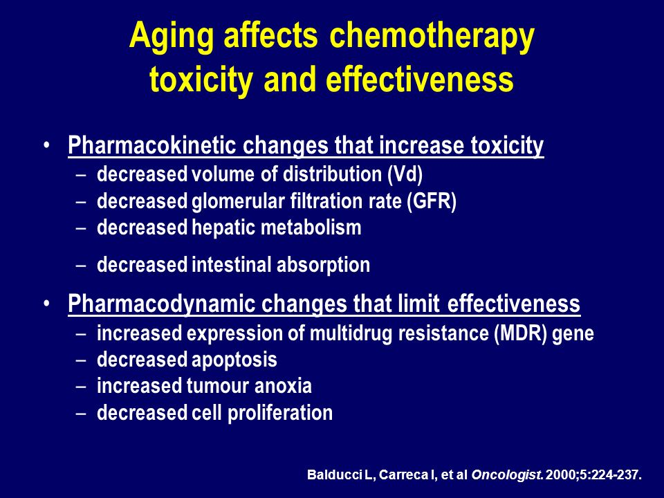 Aging affects chemotherapy toxicity and effectiveness