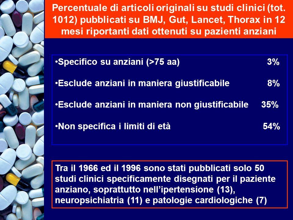 Percentuale di articoli originali su studi clinici (tot