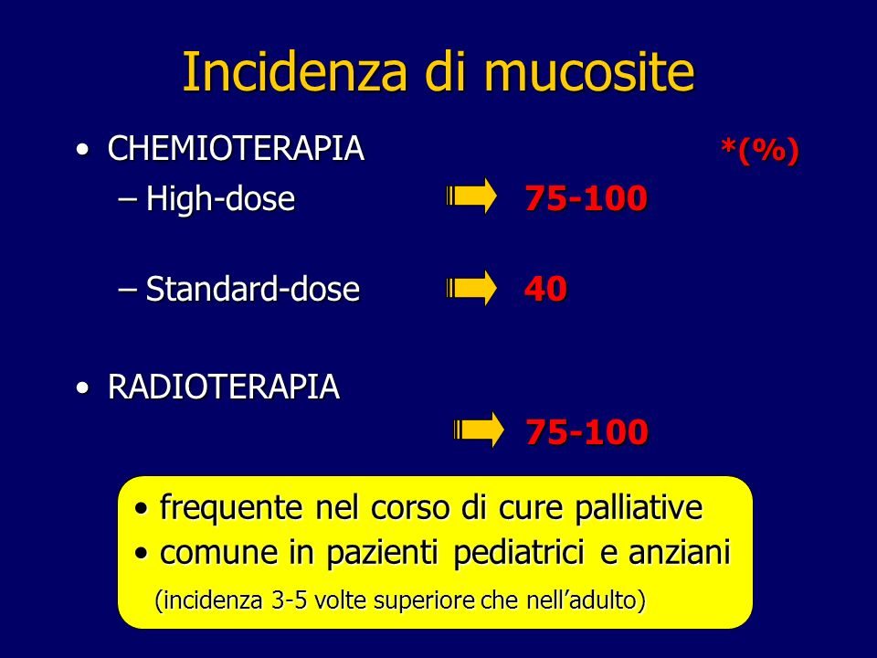 Incidenza di mucosite CHEMIOTERAPIA *(%) High-dose 75-100