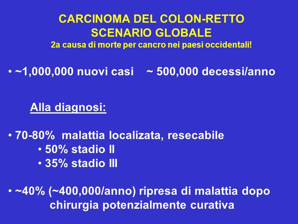 CARCINOMA DEL COLON-RETTO SCENARIO GLOBALE