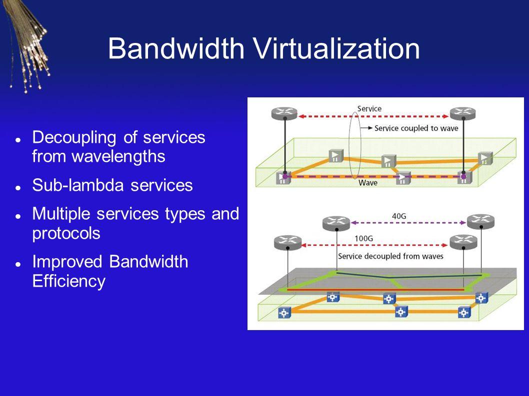 Bandwidth Virtualization