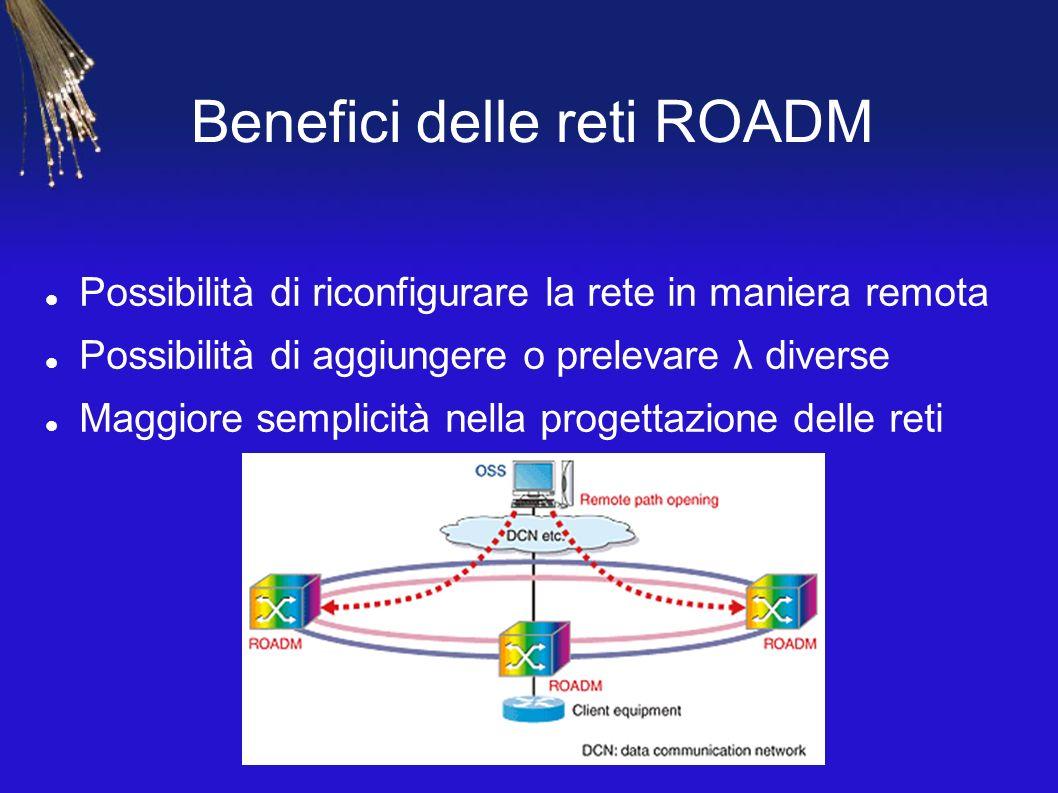 Benefici delle reti ROADM