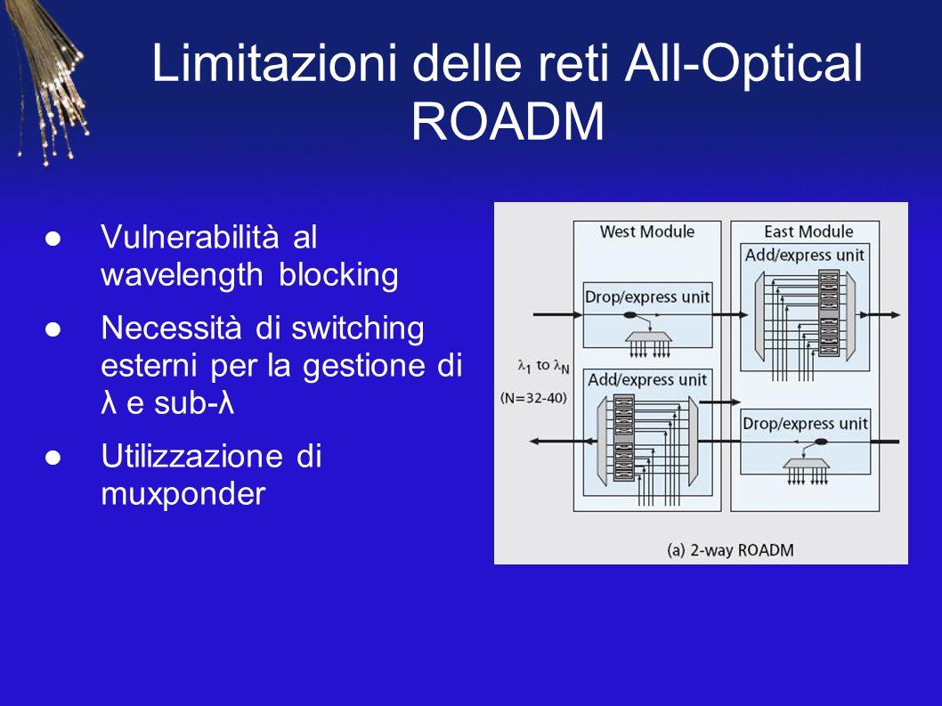 Limitazioni delle reti All-Optical ROADM