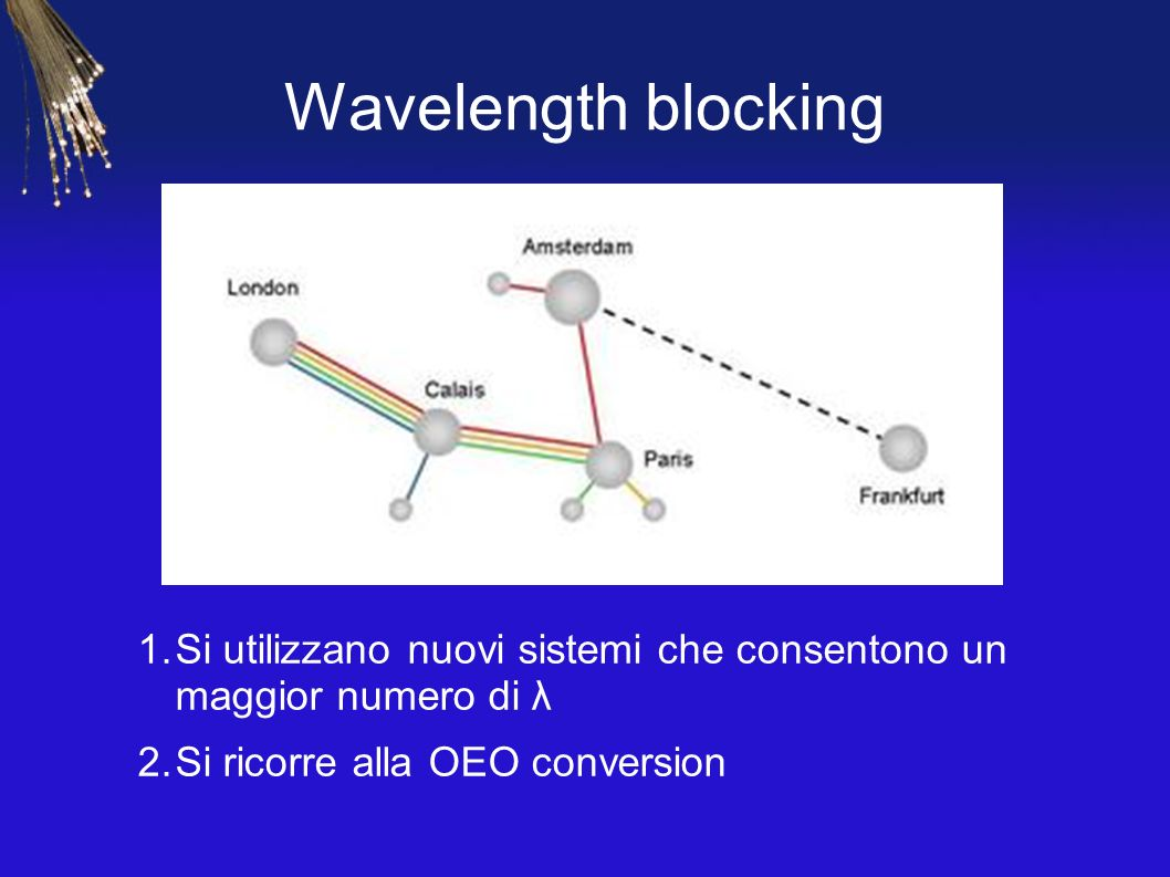 Wavelength blocking Si utilizzano nuovi sistemi che consentono un maggior numero di λ.