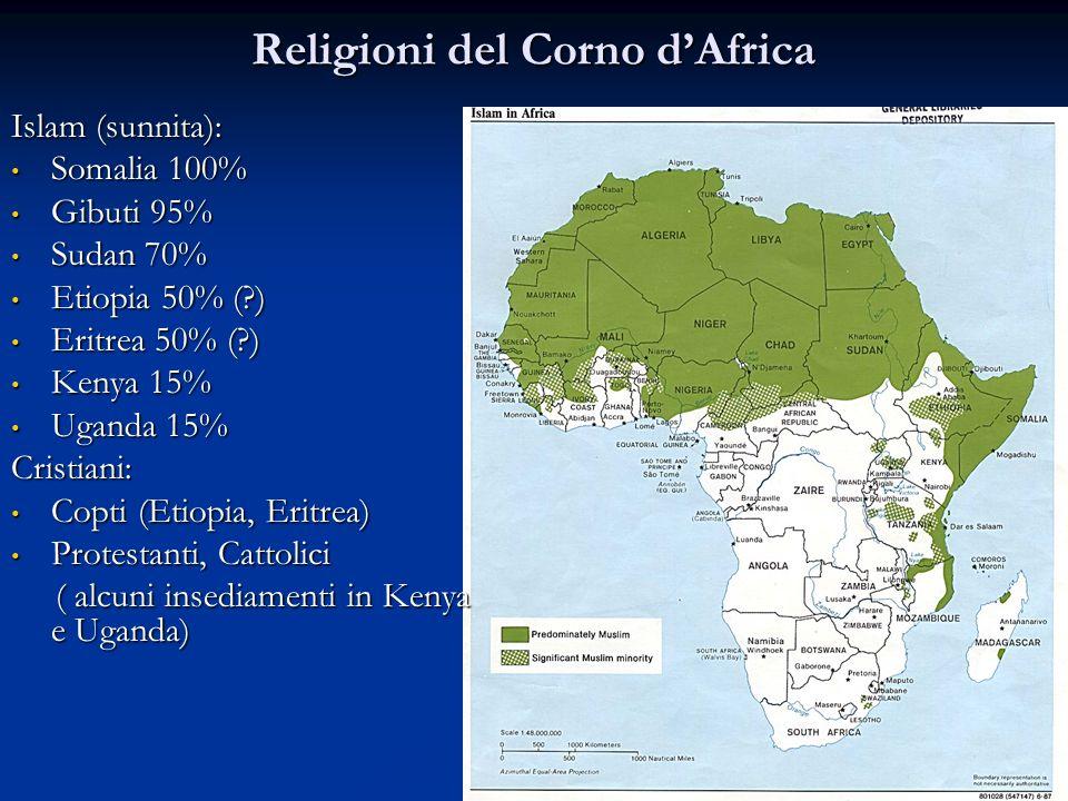 Religioni del Corno d'Africa