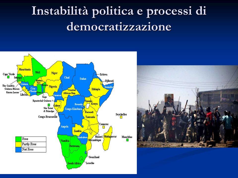 Instabilità politica e processi di democratizzazione
