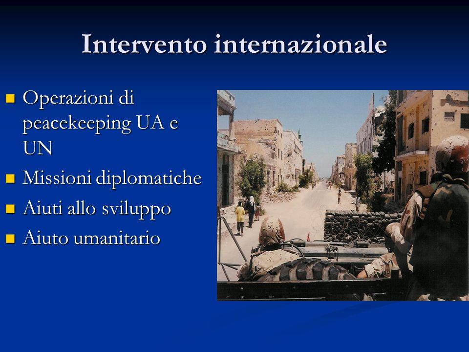 Intervento internazionale