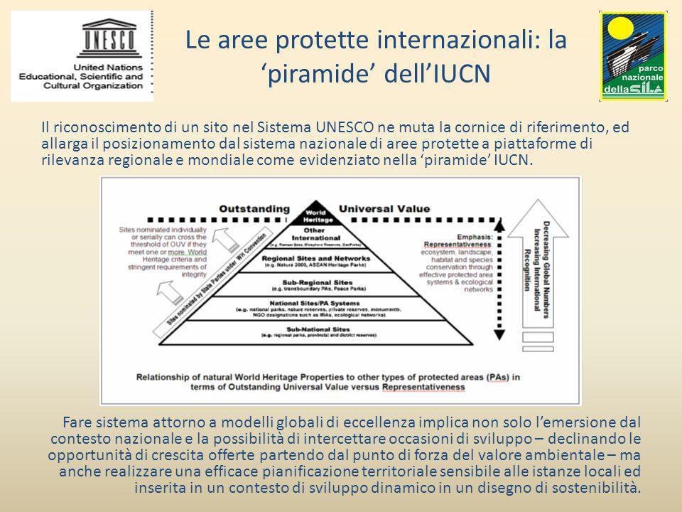 Le aree protette internazionali: la 'piramide' dell'IUCN