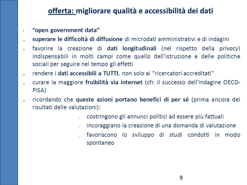 offerta: migliorare qualità e accessibilità dei dati