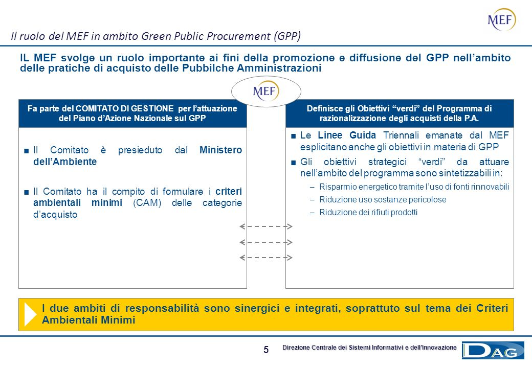 Il ruolo del MEF in ambito Green Public Procurement (GPP)