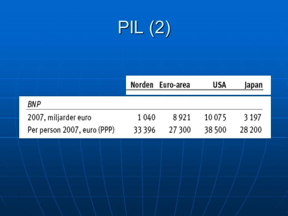 PIL (2)