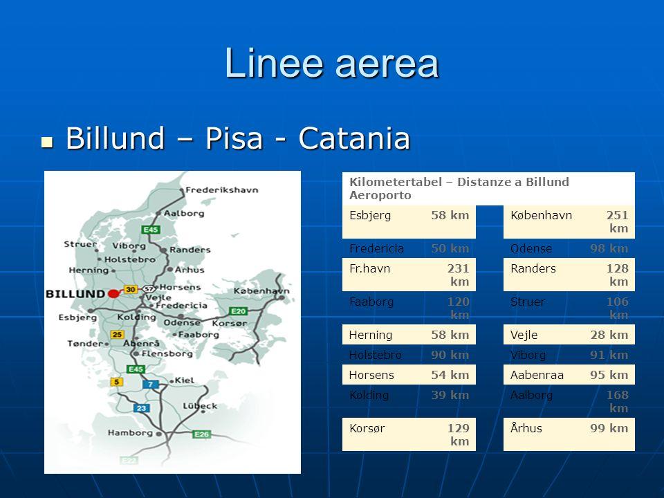Linee aerea Billund – Pisa - Catania