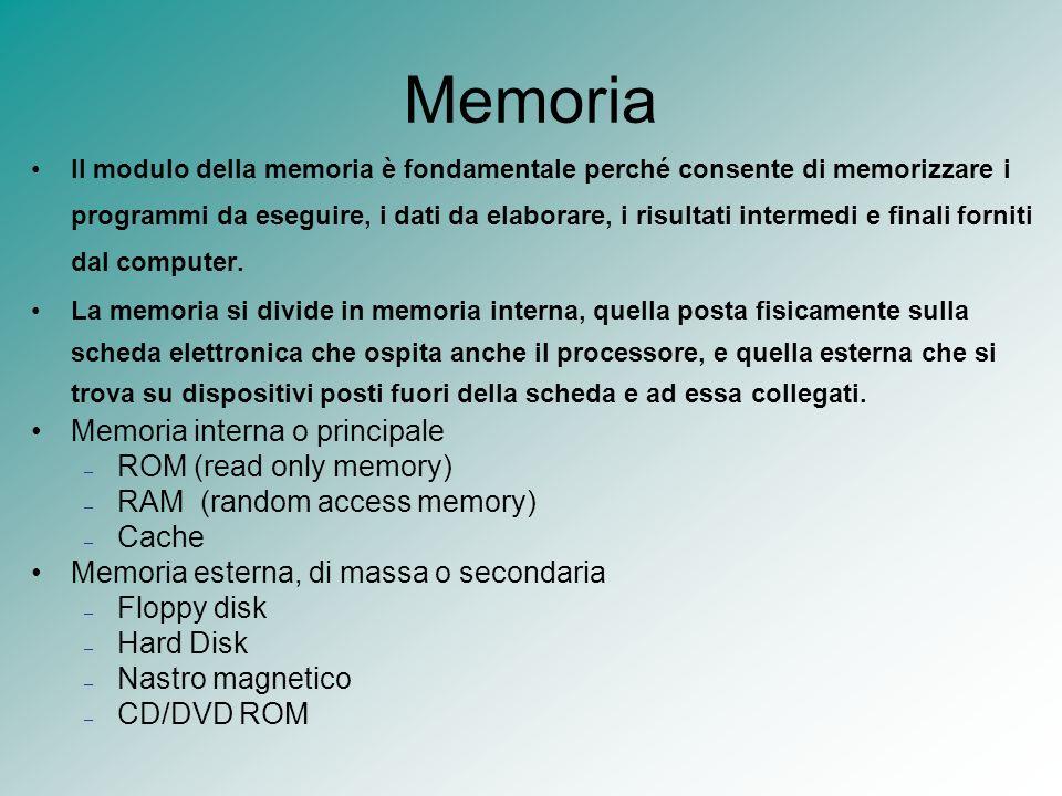 Memoria Memoria interna o principale ROM (read only memory)