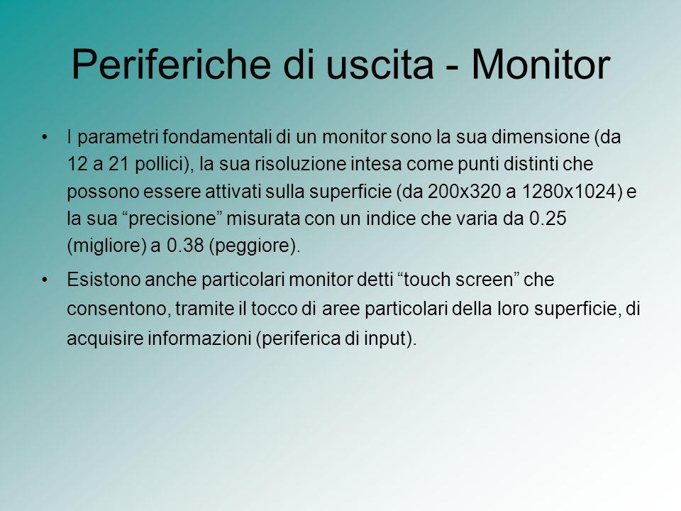Periferiche di uscita - Monitor