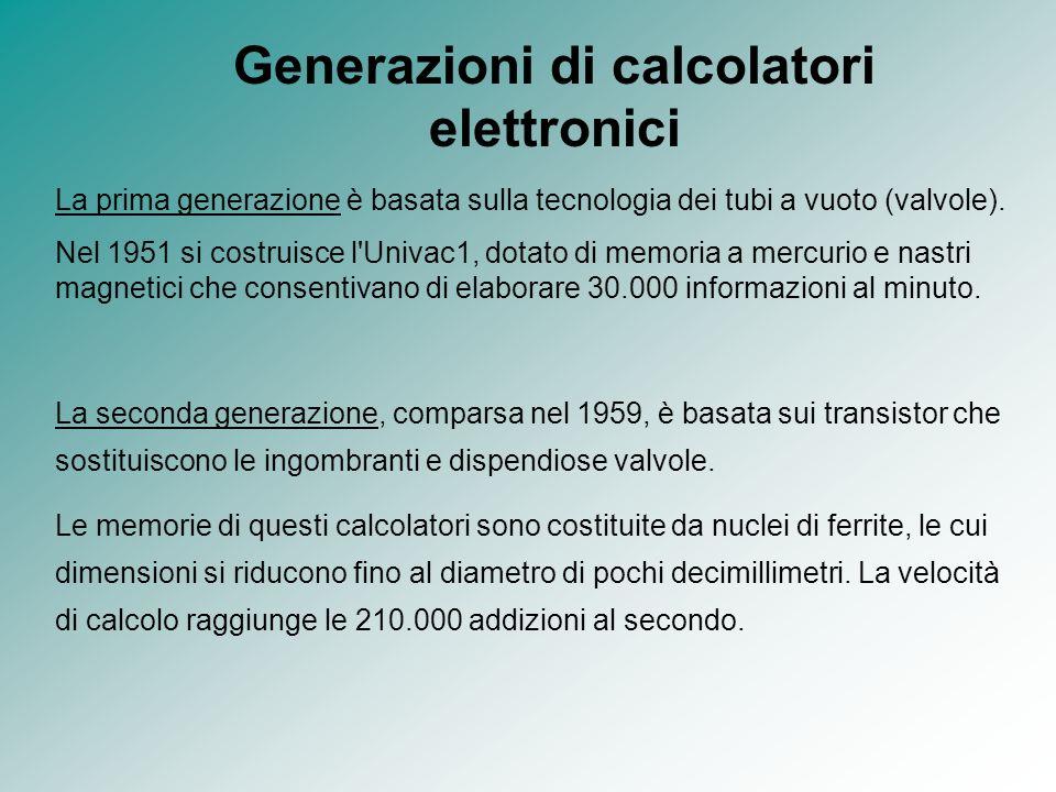 Generazioni di calcolatori elettronici