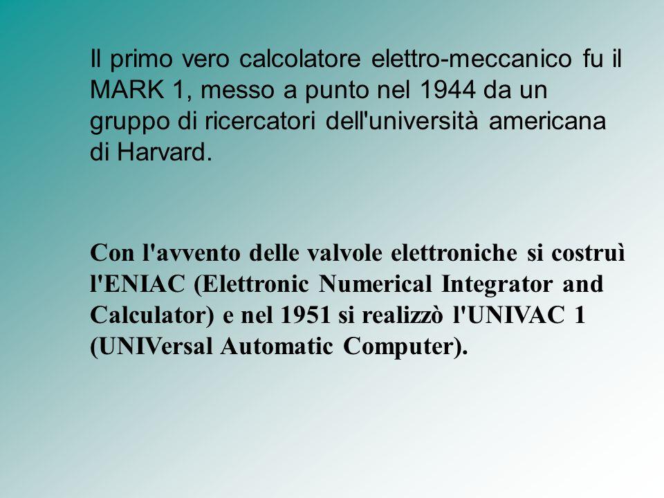 Il primo vero calcolatore elettro-meccanico fu il MARK 1, messo a punto nel 1944 da un gruppo di ricercatori dell università americana di Harvard.