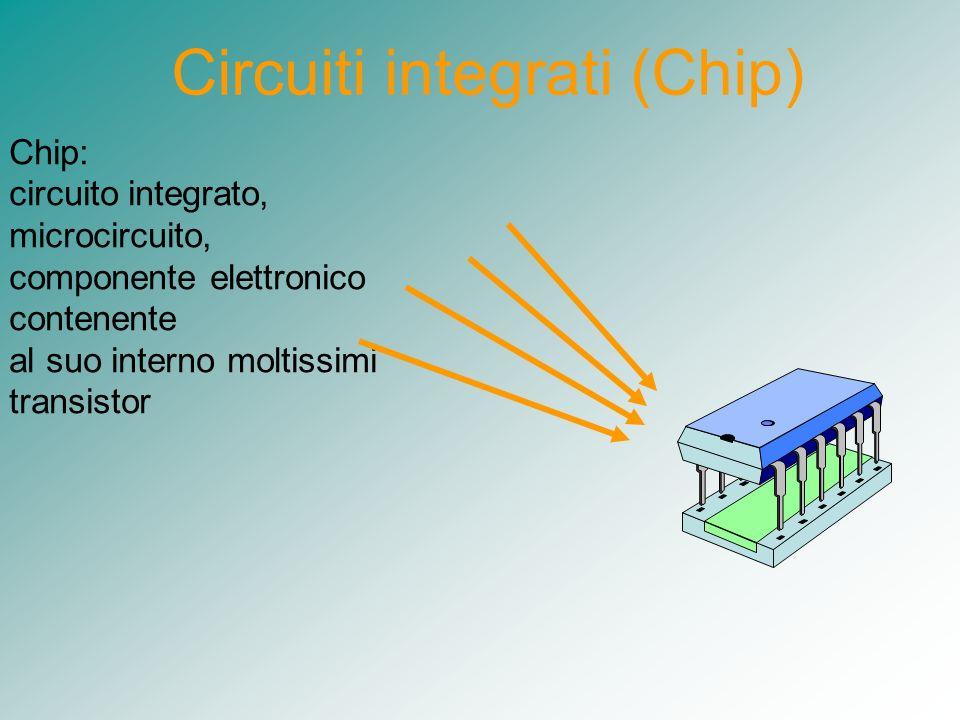 Circuiti integrati (Chip)