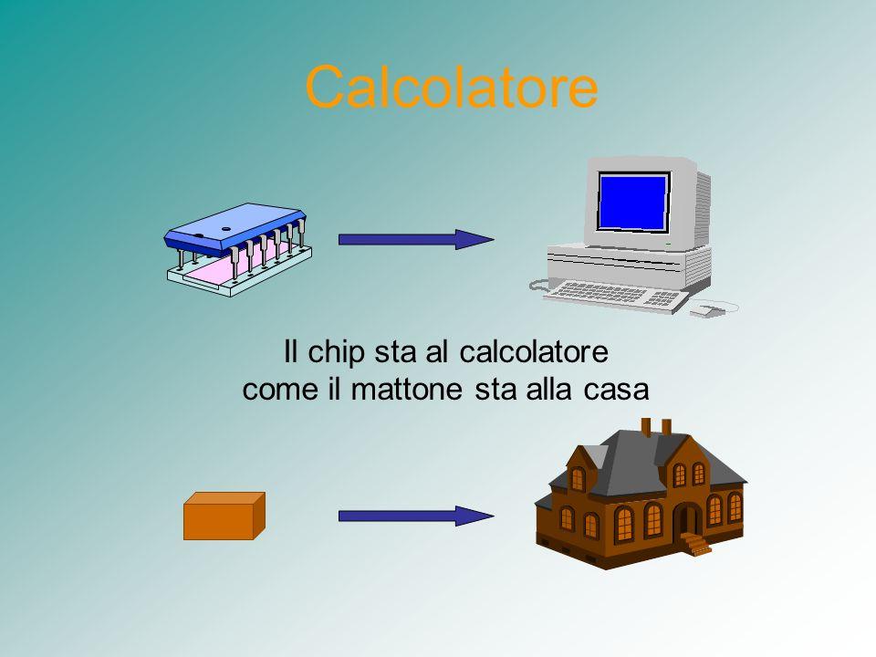 Calcolatore Il chip sta al calcolatore come il mattone sta alla casa