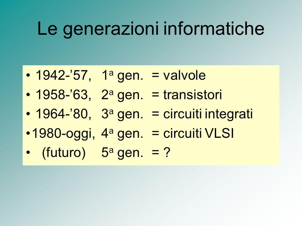 Le generazioni informatiche