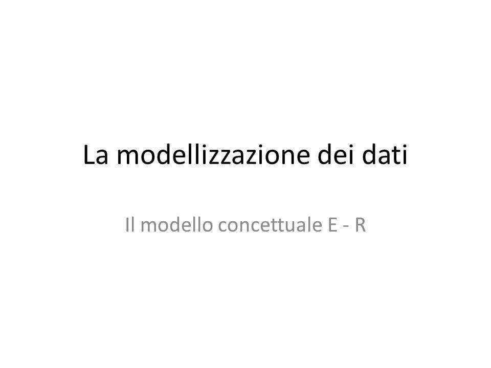 La modellizzazione dei dati