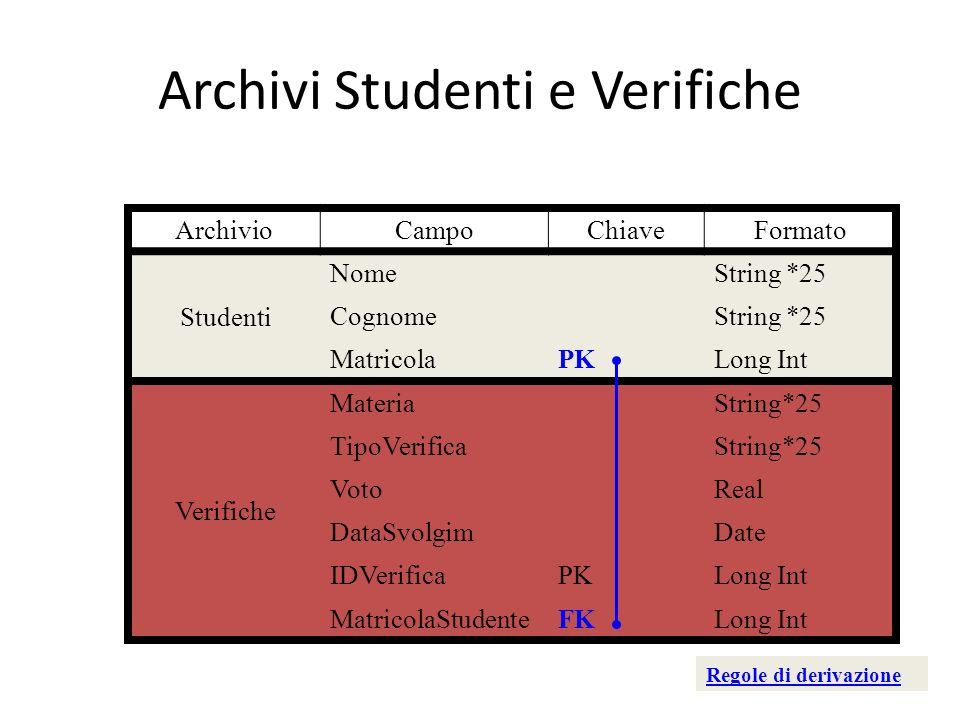 Archivi Studenti e Verifiche