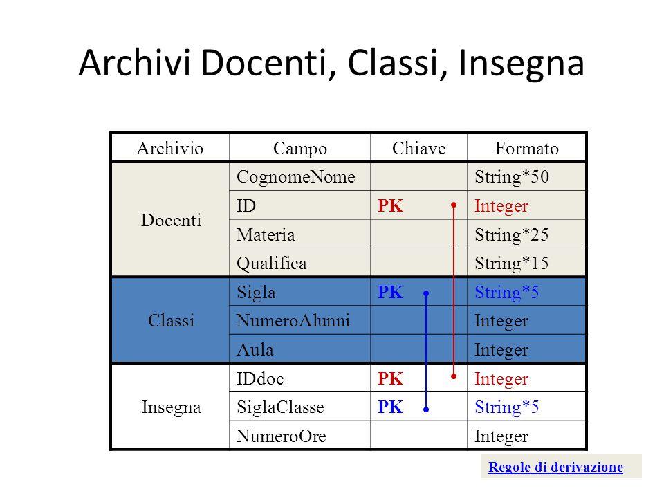 Archivi Docenti, Classi, Insegna