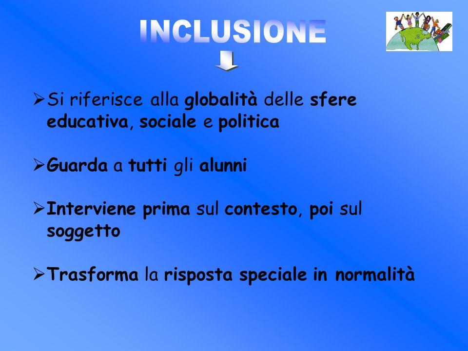 INCLUSIONE Si riferisce alla globalità delle sfere educativa, sociale e politica. Guarda a tutti gli alunni.