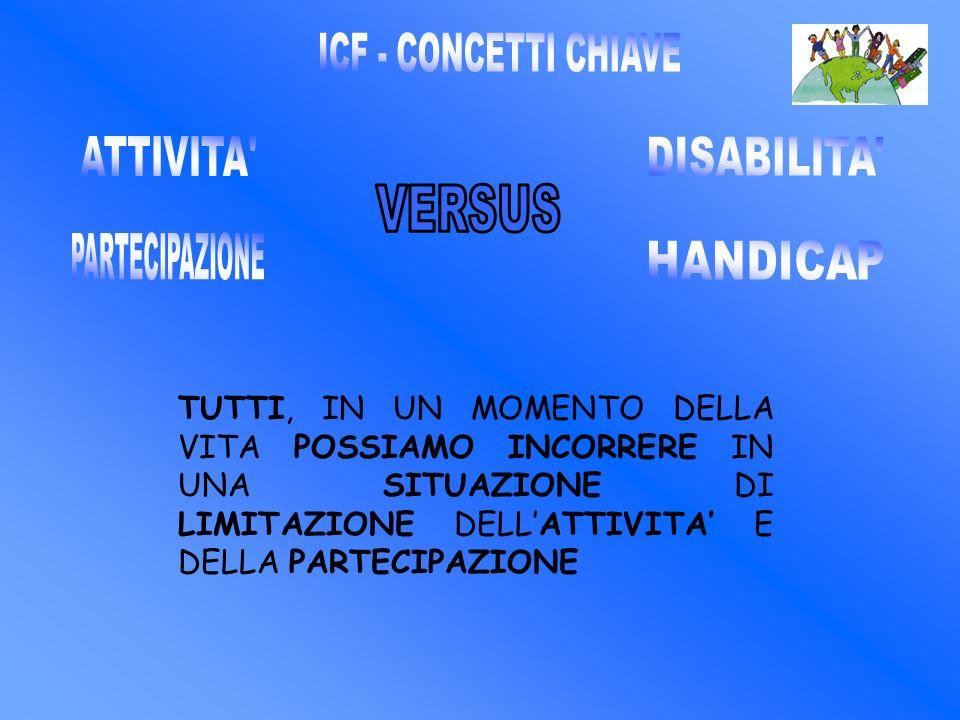 ICF - CONCETTI CHIAVE ATTIVITA PARTECIPAZIONE