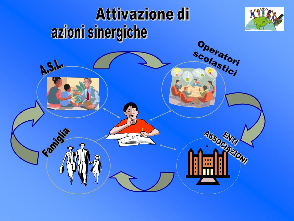 Attivazione di azioni sinergiche Operatori scolastici A.S.L.