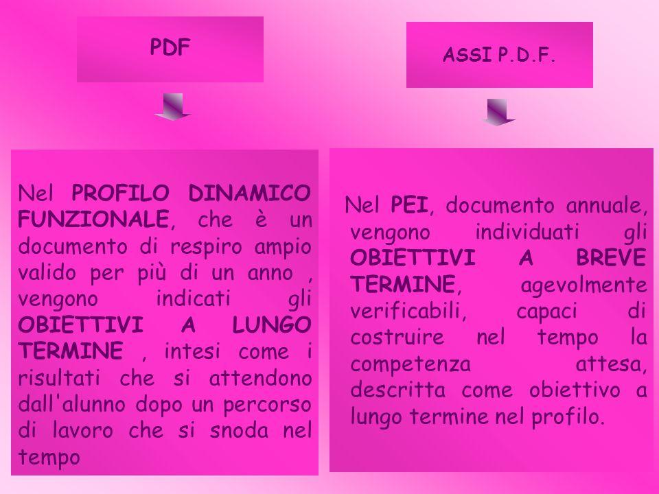PDF ASSI P.D.F.