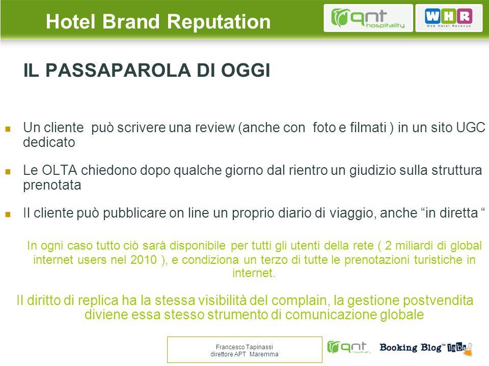 Hotel Brand Reputation