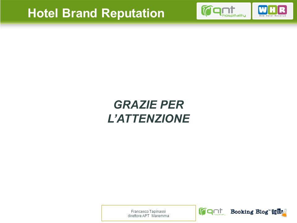 Hotel Brand Reputation GRAZIE PER L'ATTENZIONE