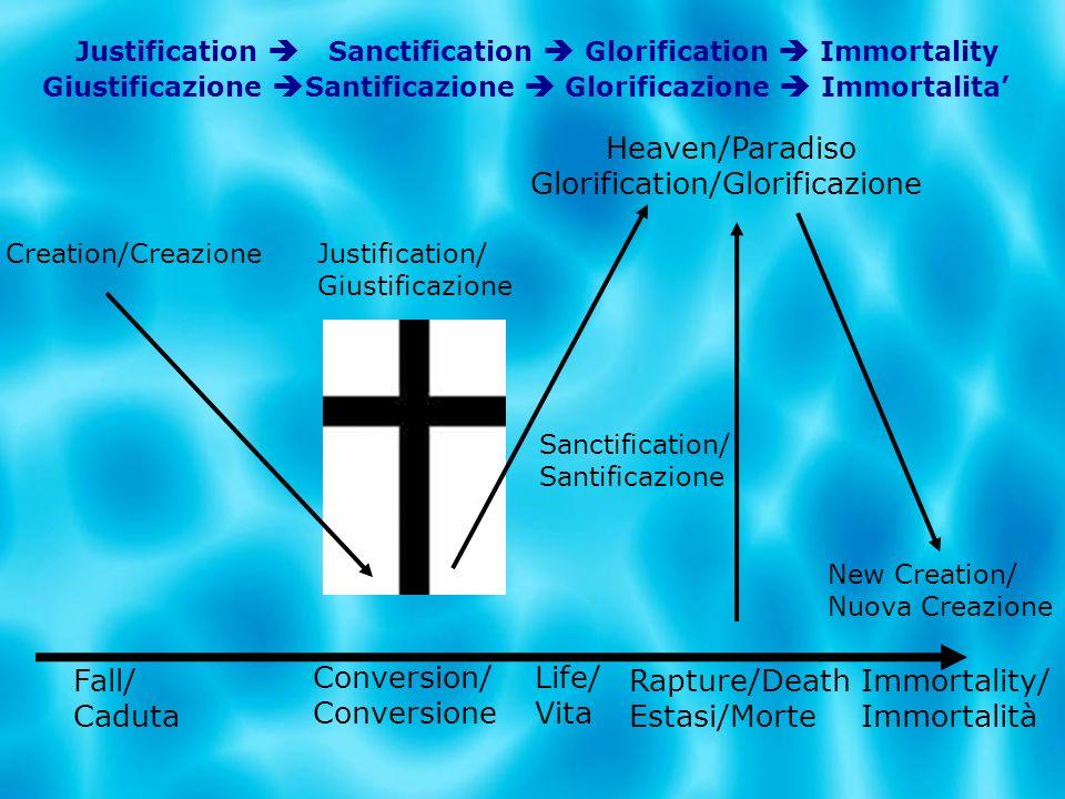 Glorification/Glorificazione