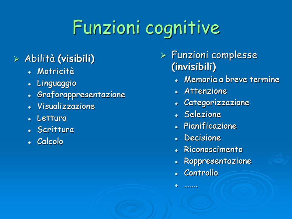 Funzioni cognitive Funzioni complesse (invisibili) Abilità (visibili)