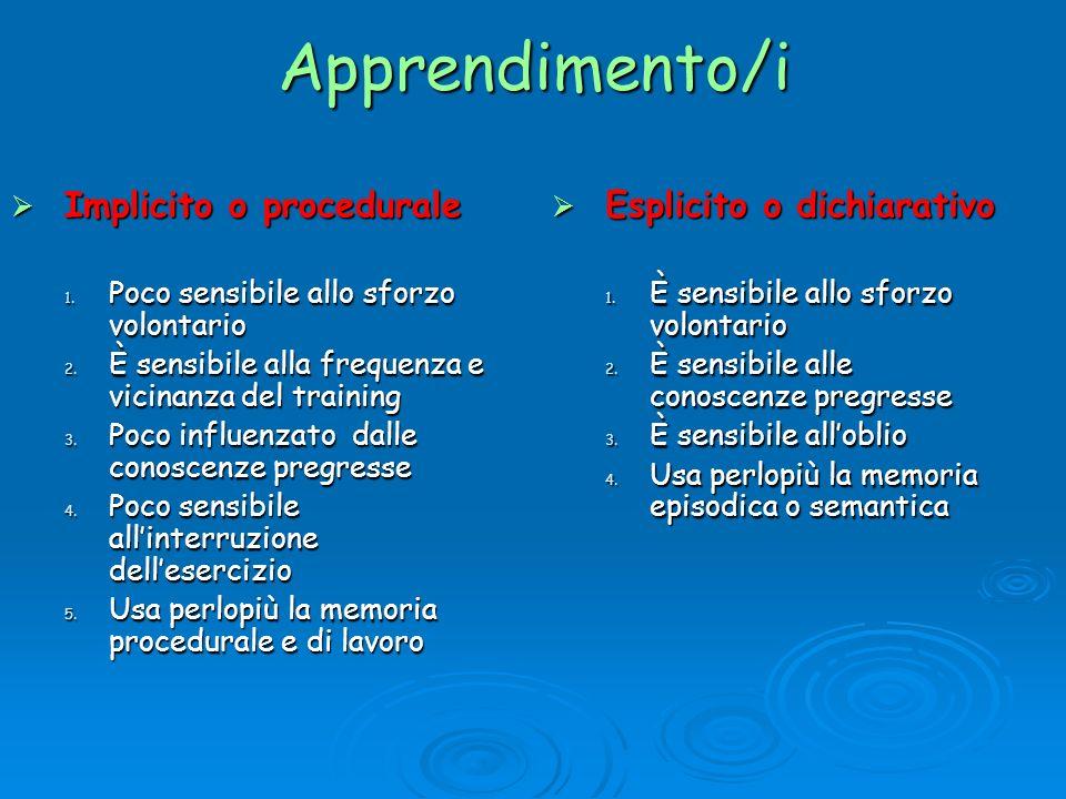 Apprendimento/i Implicito o procedurale Esplicito o dichiarativo