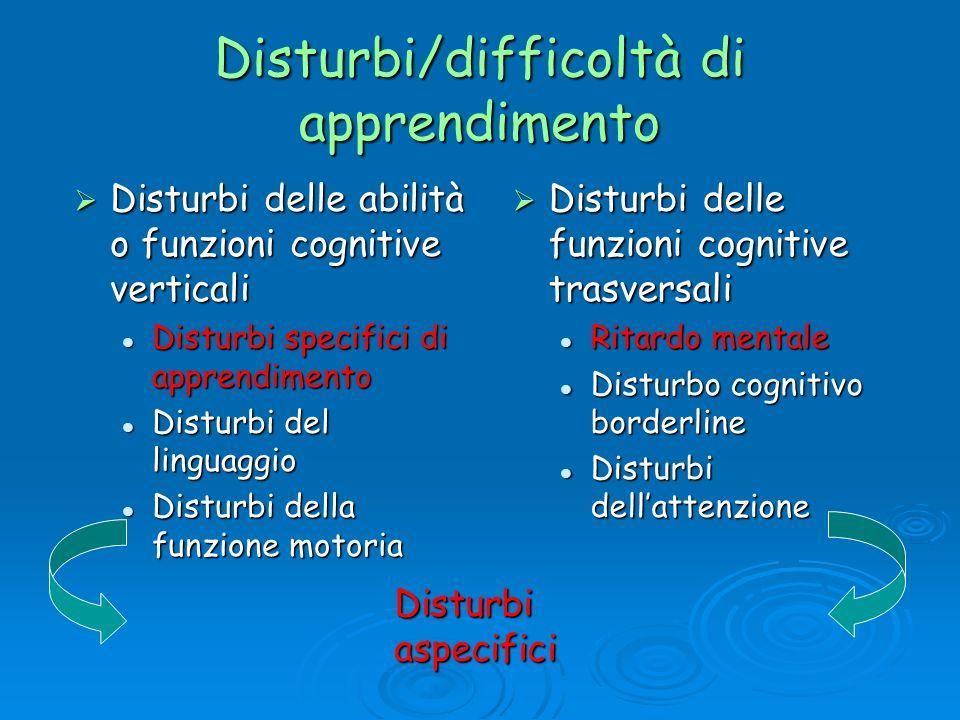 Disturbi/difficoltà di apprendimento