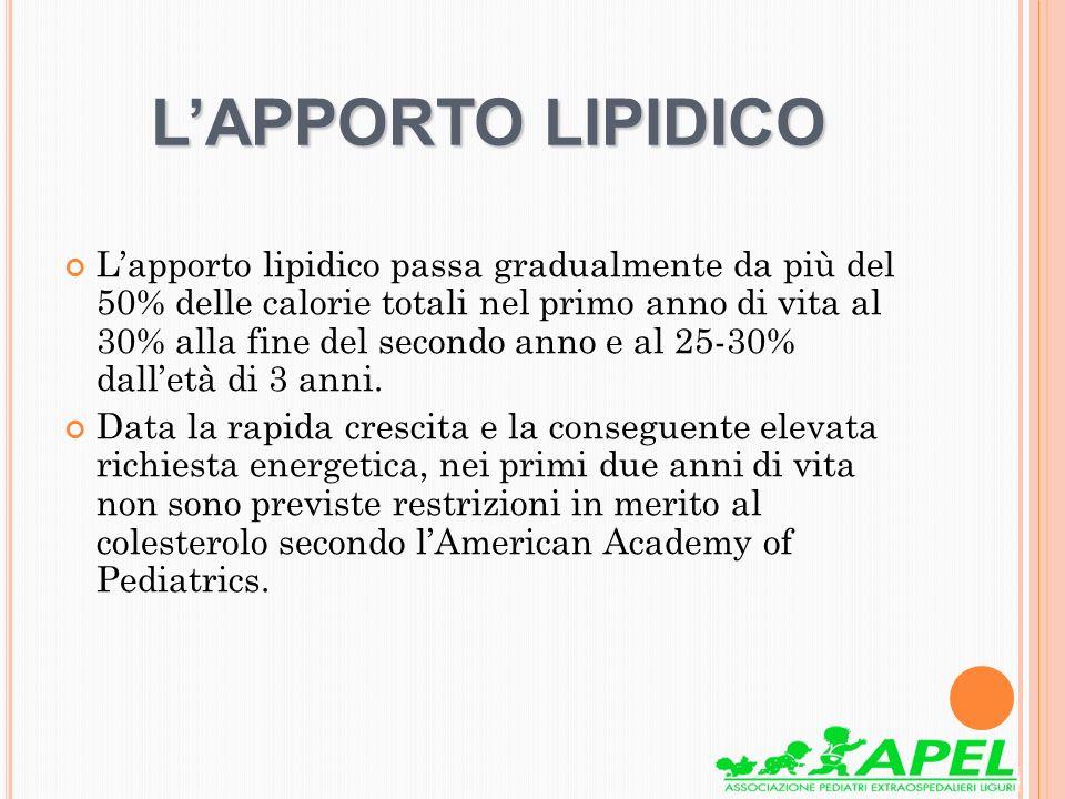 L'APPORTO LIPIDICO