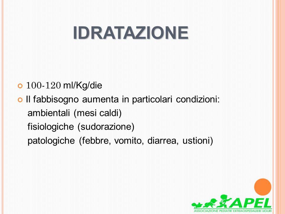 IDRATAZIONE 100-120 ml/Kg/die