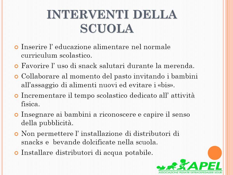INTERVENTI DELLA SCUOLA