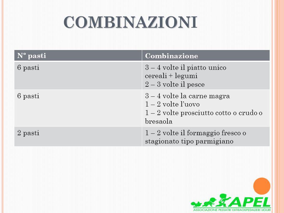 COMBINAZIONI N° pasti Combinazione 6 pasti 3 – 4 volte il piatto unico