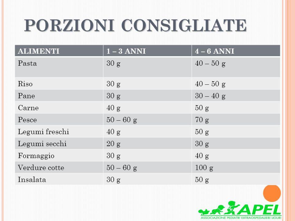PORZIONI CONSIGLIATE ALIMENTI 1 – 3 ANNI 4 – 6 ANNI Pasta 30 g
