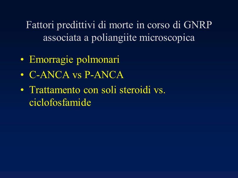 Fattori predittivi di morte in corso di GNRP associata a poliangiite microscopica