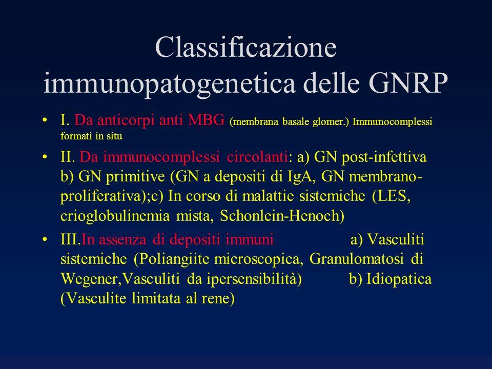 Classificazione immunopatogenetica delle GNRP