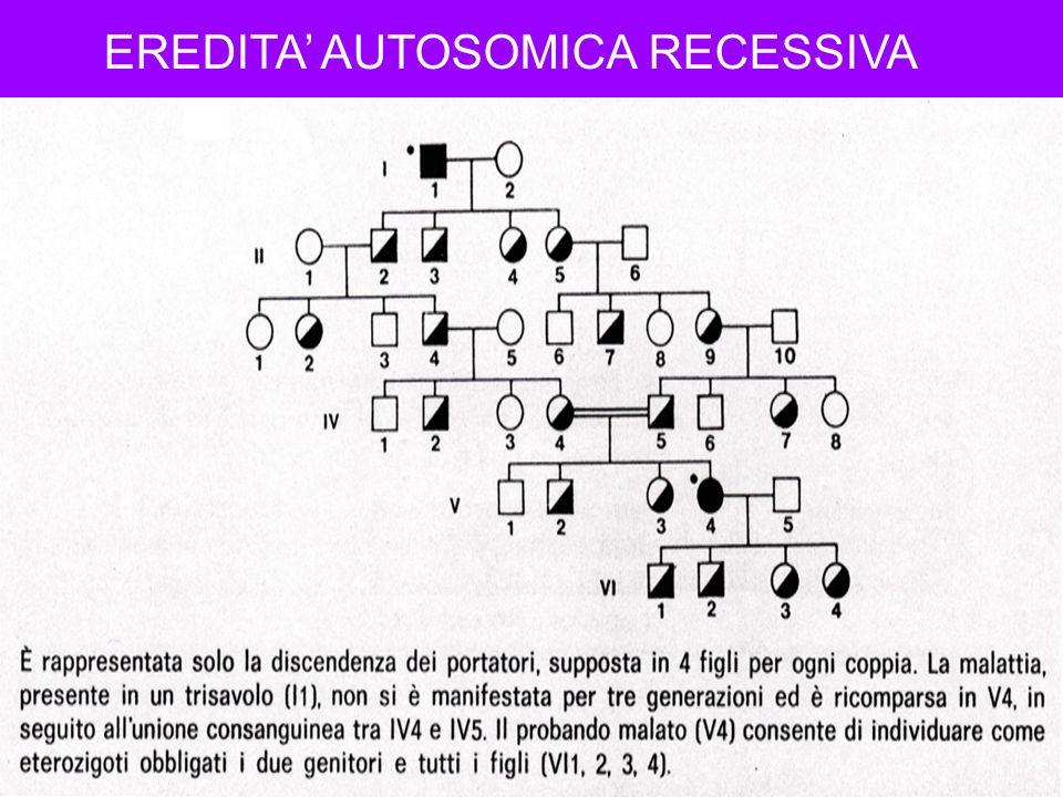 EREDITA' AUTOSOMICA RECESSIVA